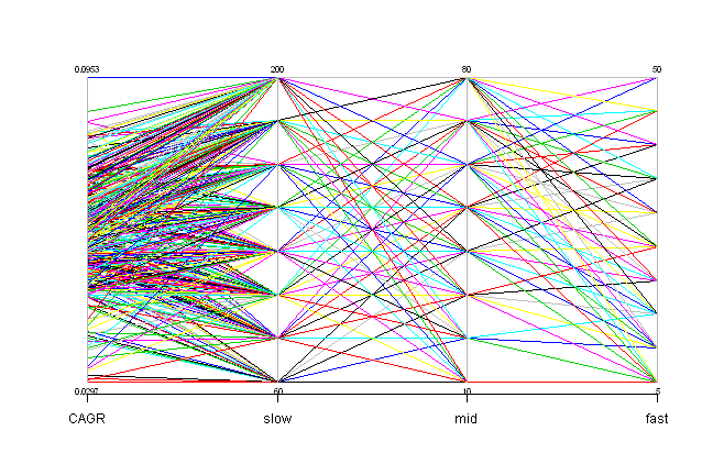 plot of chunk plot-2